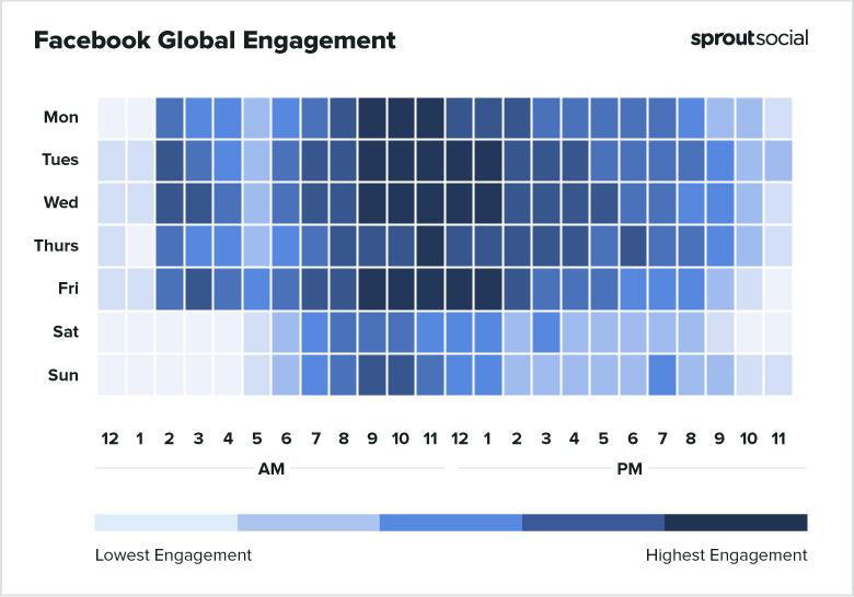Facebook-Heatmap-Global