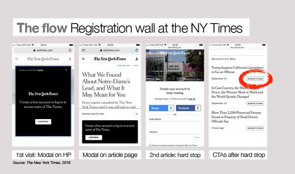 NYTimes_registration_flow