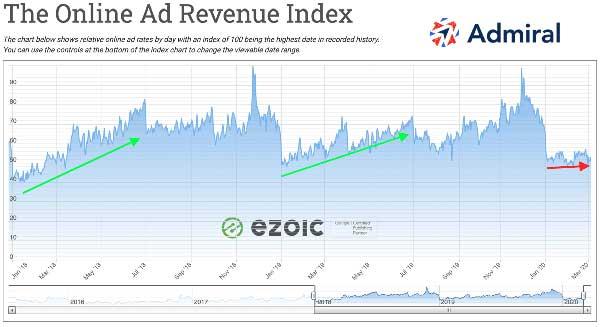 revenue-continuity-2020-admiral_copy_small