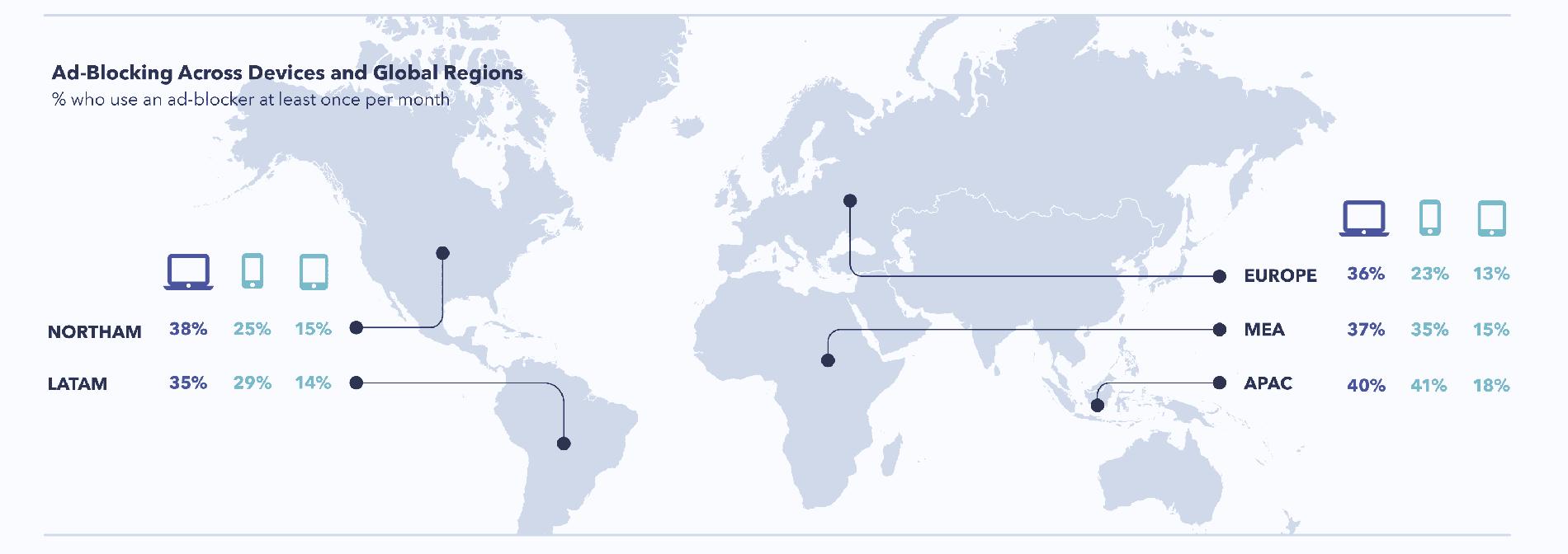 Global_Adblock_Rates